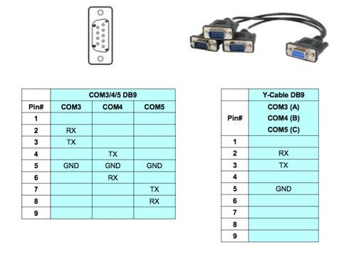 Cable-COM-3D9M – Bild 1