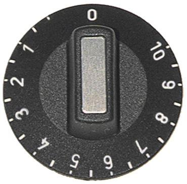 Knebel für Energieregler ø 50mm Symbol 1-10 mit Abflachung oben
