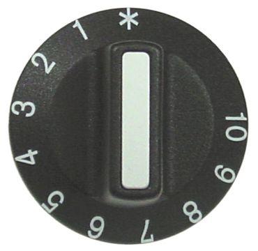 Blanco Knebel für Thermostat ø 42mm Symbol 1-10 schwarz
