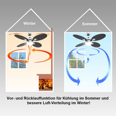 Ceiling fan with light and fan pull switch Globo UGO 0307 / 034007 – Bild 3