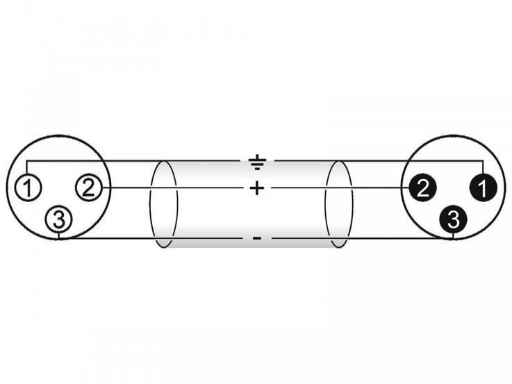 XLR Kabel 3pol 15m schwarz rot OMNITRONIC 3022057R – Bild 3