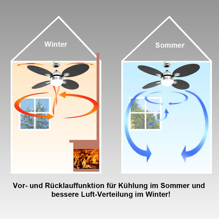 Ceiling fan with wall switches and lighting – Bild 3