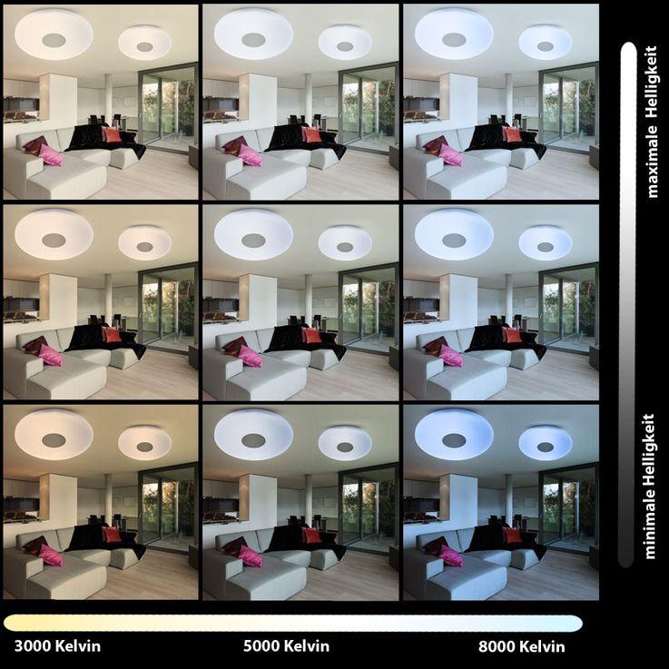 LED Deckenleuchte für den Wohnraum im runden Design – Bild 3
