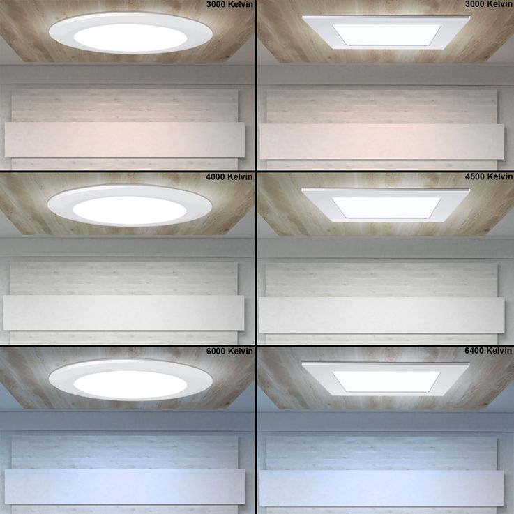LED Panels with LED drivers for your living space – Bild 2