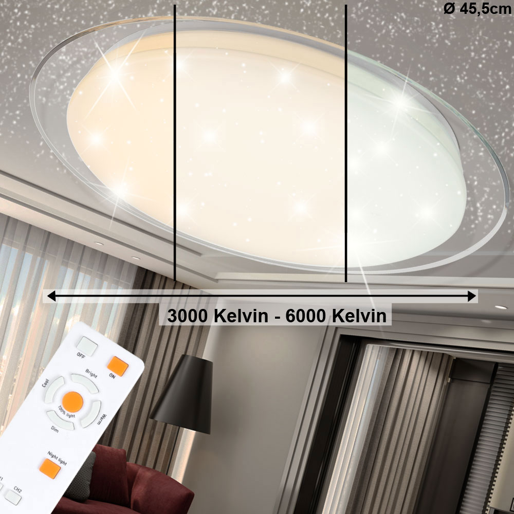 led decken leuchten dimmer fernbedienung kinder zimmer sternen himmel lampen ebay. Black Bedroom Furniture Sets. Home Design Ideas