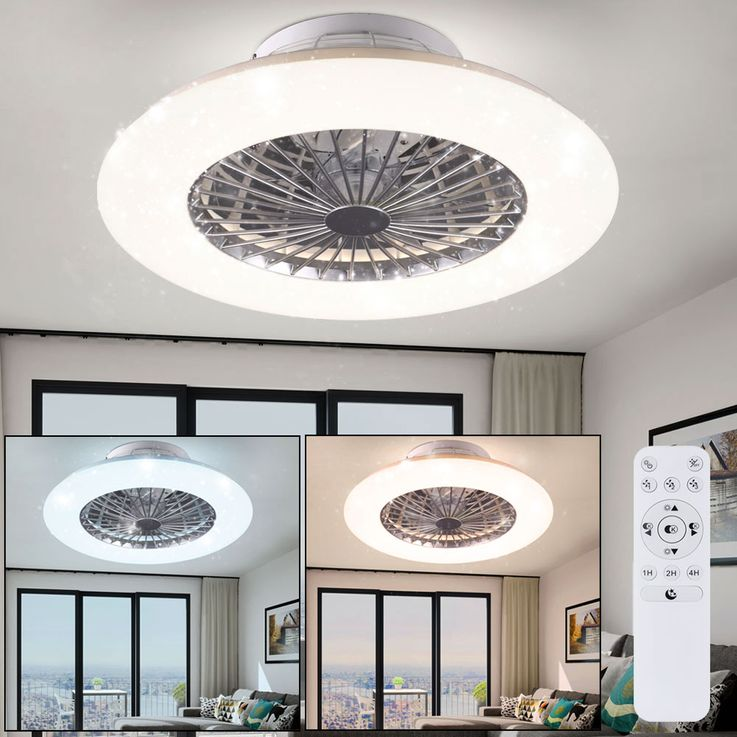 Led 3 Stage Ceiling Fan Remote Control Daylight Lamp Cooler Dimmable Fan Lamp Globo 03622 Etc Shop Lamps Furniture Technology Household All From One Source Etc Shop