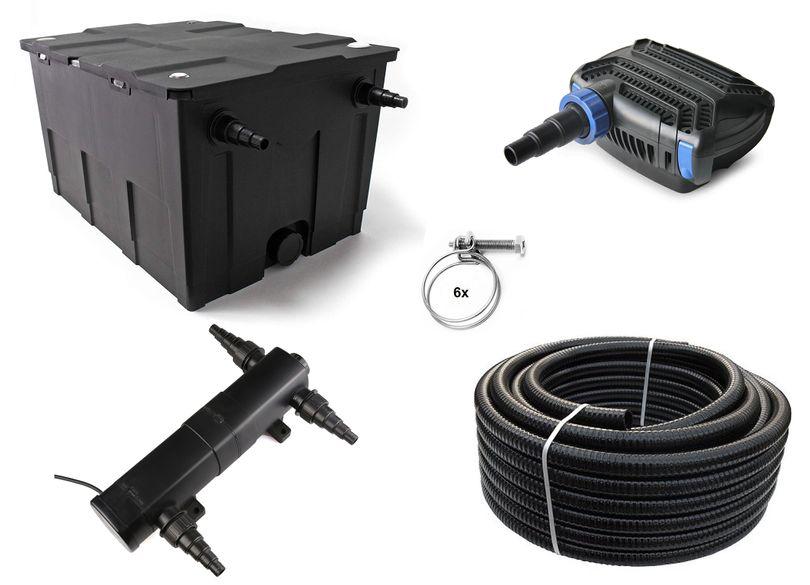 CBF 550, CUV 236, CTF-B 5000, 10 Meter 40mm Teichschlauch bis 60.000l