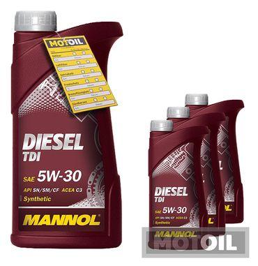 MANNOL Diesel TDI 5W-30 – Bild 16