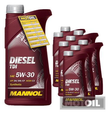 MANNOL Diesel TDI 5W-30 – Bild 12
