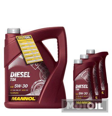 MANNOL Diesel TDI 5W-30 – Bild 18