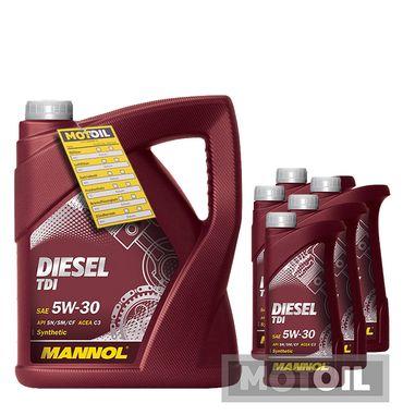 MANNOL Diesel TDI 5W-30 – Bild 19