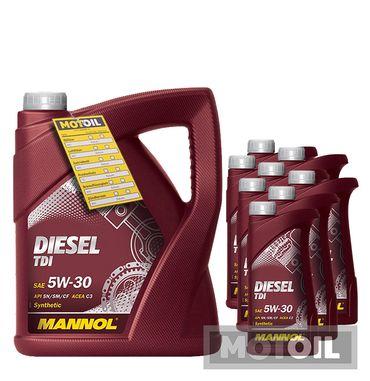 MANNOL Diesel TDI 5W-30 – Bild 22