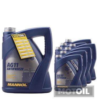 MANNOL Kühlerfrostschutz Longterm Antifreeze AG11 – Bild 15