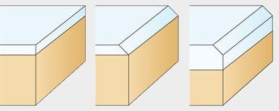 Festool Fase-Bündigfräser HW Schaft 8 mm D 24 mm 0° +45° Nr. 491026 Fräser – Bild 2