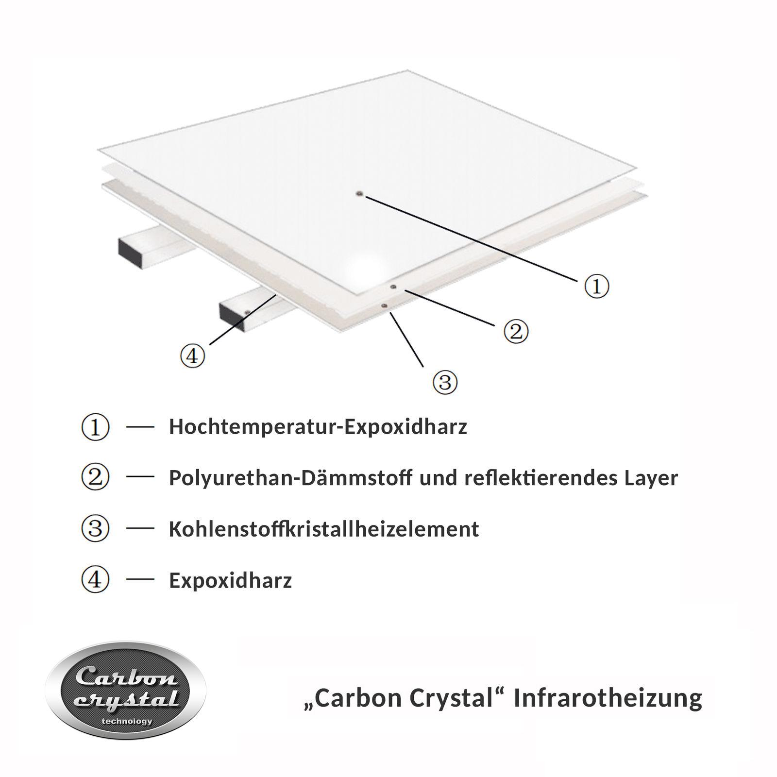 Viesta H600 Infrarotheizung Carbon Crystal (neueste Technologie) Heizpaneel Heizkörper Heizung heating panel ultraflache Wandheizung Weiß - 600 Watt