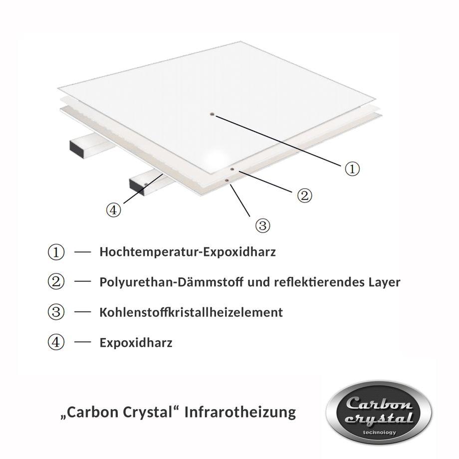 Viesta F300 Infrarotheizung Carbon Crystal neueste Technologie Heizpaneel Heizk/örper Heizung Heating Panel ultraflache Wandheizung Wei/ß 300 Watt TH12 Thermostat