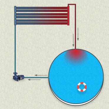 Poolheizung Solar mit frei wählbarer Größe – Bild 3