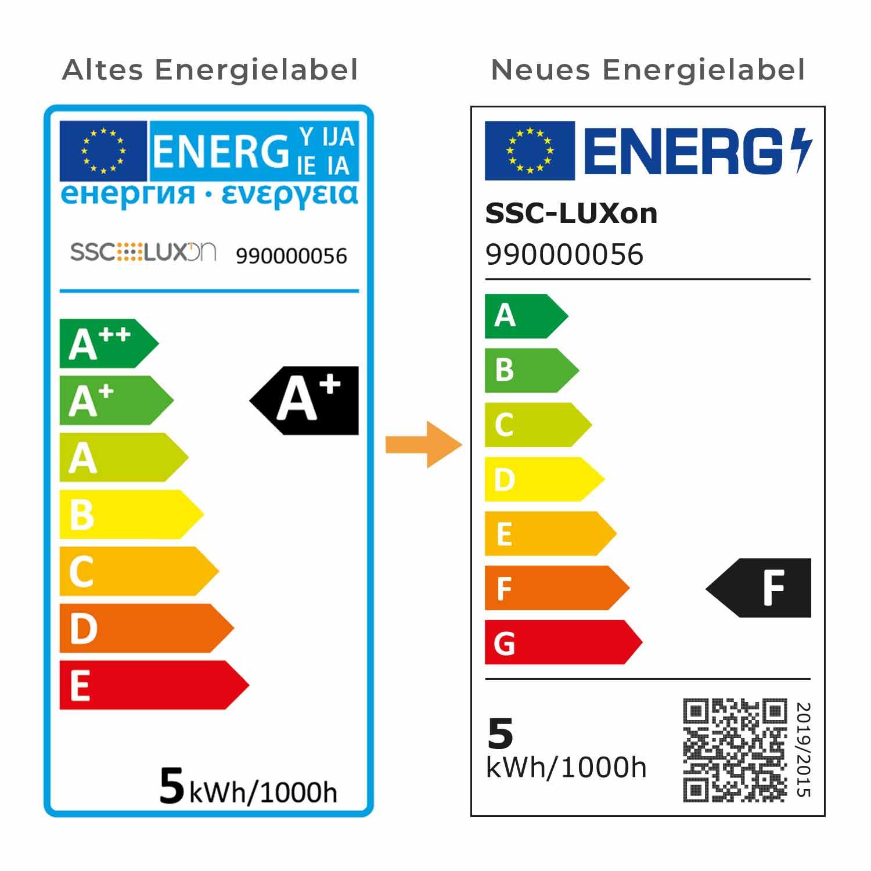 EU-Energielabel für Lichtquellen ab September 2021