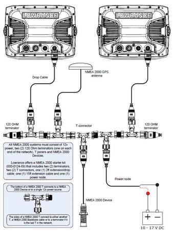 Lowrance NMEA 2000® N2K Sensor Durchfluss mit 10 ft Kabel und T-Stück – Bild 2