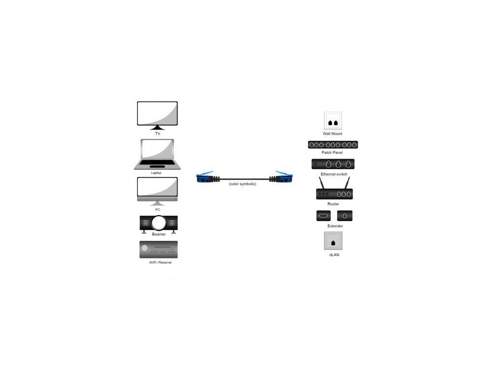 Ligawo Patchkabel Netzwerk Cat6A Flachkabel ultraslim 0,5m - hellbraun – Bild 4