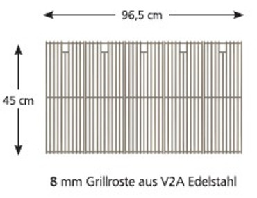 BroilChef BC-850SB, ProSeries Built-In 5+1-Brenner Gasgrill – Bild 3
