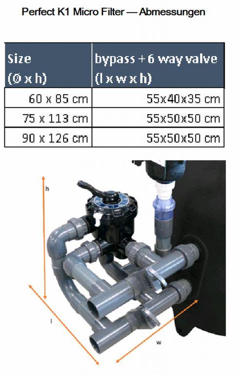 Perfect K1 Micro Filter – Bild 2