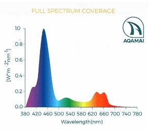 Aqamai LRM LED Leuchte – Bild 4