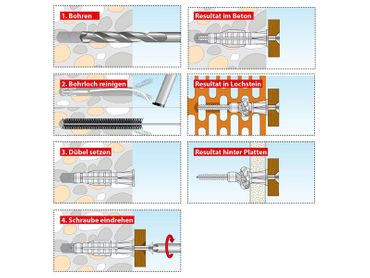 TOX Allzweckdübel Trika 6 x 36 - 100 Stück – Bild 3