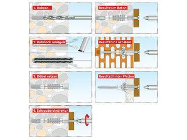 TOX Allzweckdübel-Dose 10 x 66 - Deco - 47 Stück – Bild 3