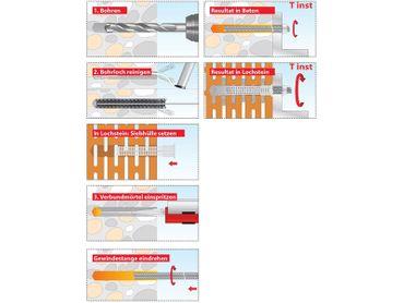 Verbundmörtel TOX  Liquix Pro 1, styrolfrei  - 280 ml - inkl. 2 Mischern – Bild 2