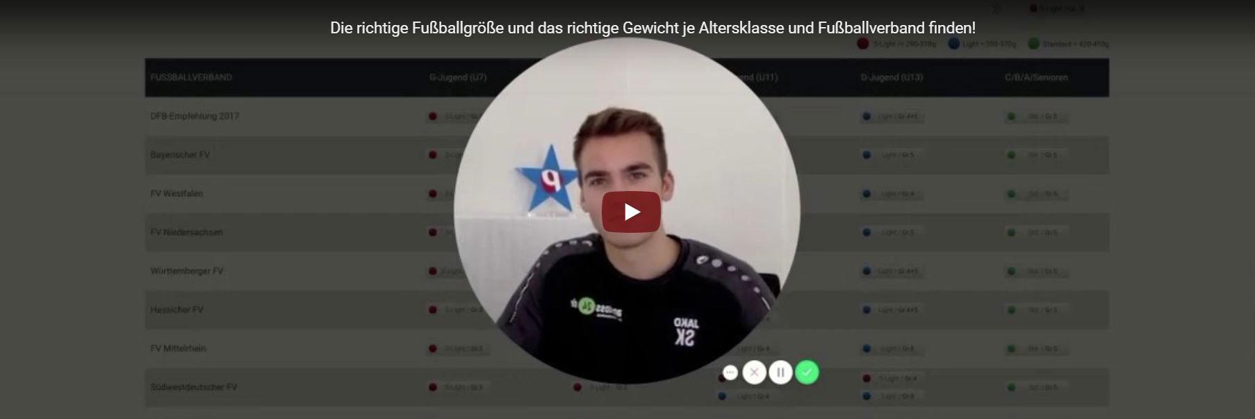 Ballgrößen Video