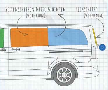 Wohnraumset-Isolierung -Thermomatte für Mercedes Marco Polo Horizon / Activity ohne Küche (W447) ab BJ2014 inkl. Montagematerial – Bild 1