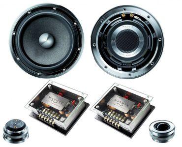 BRAX Matrix 16,5 cm Kompo-System M 6.2 PP