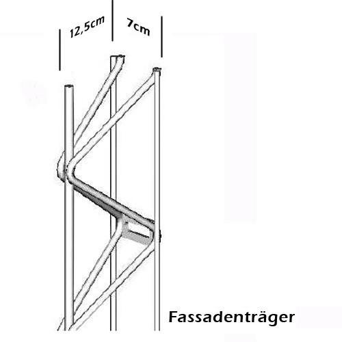 Triooo Gabione 160cm System Steinfassade 12,5cm Fassadenträger