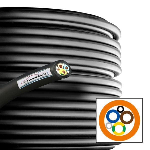 Wallbox24 Ladekabel 1 Phasig 16A Meterware für Elektrofahrzeuge
