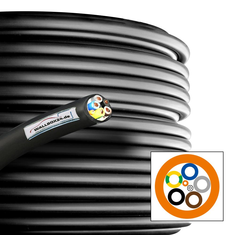 Wallbox24 Ladekabel 3 Phasig 16A Meterware für Elektrofahrzeuge