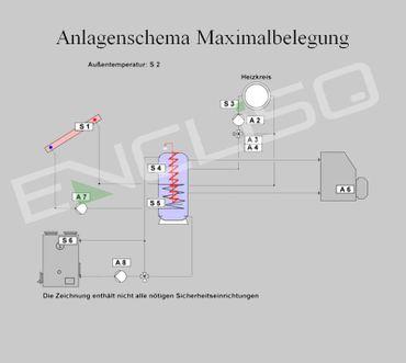 Heizungssteuerung -encliso1- inkl.Webmodul – Bild 2