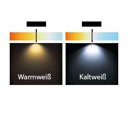 Lichtfarbe