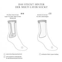 Bild 3 - Solid High-Top Plüsch Socken dark grey melange  Bio & Fair