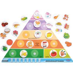 Ernährungspyramide / Material: Kunststoff / Maße: 61 x 45 cm / Ernährungspyramide stellt verschiedene Lebensmittelkategorien dar / für Kinder ab 3 Jahre