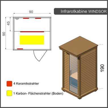 Dewello Infrarotkabine WINDSOR 90cm x 90cm inkl. Keramikstrahler, Bodenstrahler und Zubehör – Bild 5