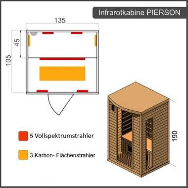 Dewello Infrarotkabine Infrarotsauna Wärmekabine PIERSON 135cm x 105cm inkl. Vollspektrumstrahler, Bodenstrahler – Bild 12