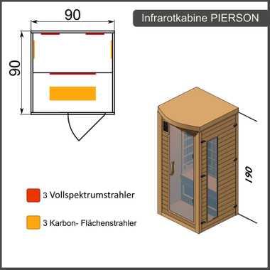 Infrarotkabine PIERSON 90x90 Dual-Therm – Bild 8