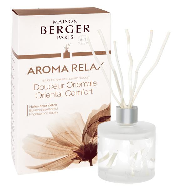 Raumduft Diffuser AROMA RELAX von Maison Berger