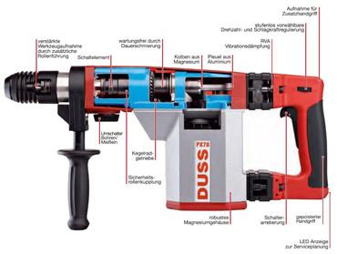 DUSS Kombihammer PX 78 Set - Bohrhammer 7 kg Meißelhammer SDS-max 1500 Watt – Bild 2