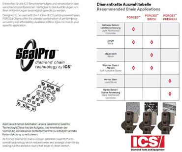 Diamant-Sägekette ICS FORCE3-29 Premium harter Beton Diamantkette 30cm 680 ES GC – Bild 3