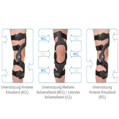 Össur CTi ® OTS Knie-Orthese – Bild 7