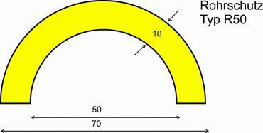 Warn- und Schutzprofil, Typ R50, Rohrschutz, gelb-schwarz – Bild 3