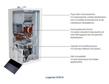 Buderus Logaplus W6, Logamax U154 K 24 kW Gas-Heizwert-Kombigerät im Paket 7747304257, Logamatic RC200, Anschlusszubehör, Erdgas E – Bild 5