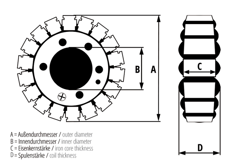ElectroSport Stator ESG129 – Bild 1
